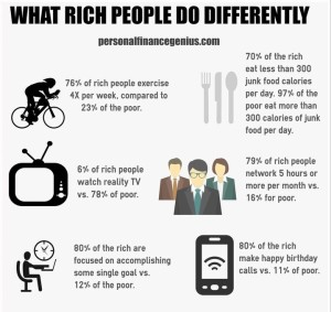 habits-of-the-rich
